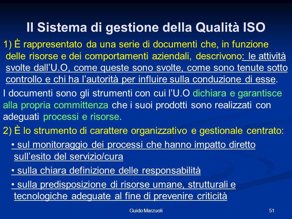 51Guido Marzuoli Il Sistema di gestione della Qualità ISO 1) È rappresentato da una serie di documenti che, in funzione delle risorse e dei comportame