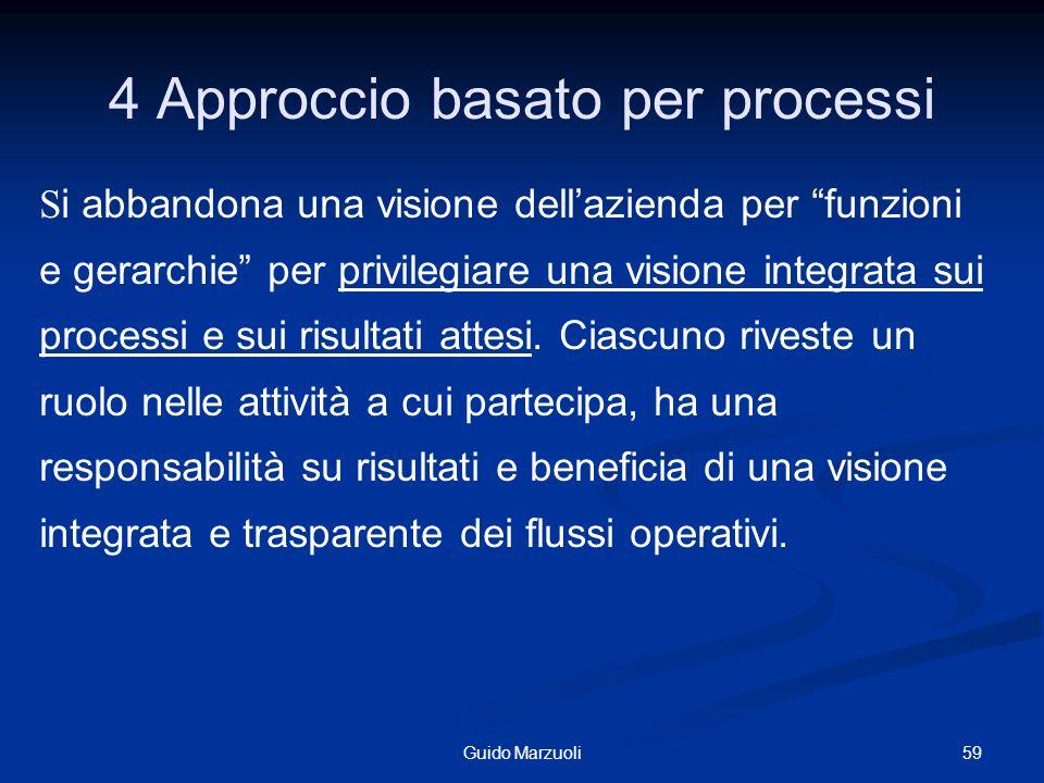 59Guido Marzuoli 4 Approccio basato per processi S i abbandona una visione dellazienda per funzioni e gerarchie per privilegiare una visione integrata