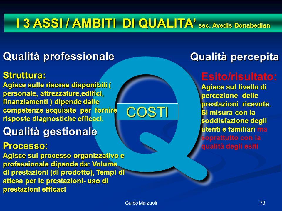 73Guido Marzuoli QQ Qualità professionale Qualità gestionale Processo: Agisce sul processo organizzativo e professionale dipende da: - uso di prestazi