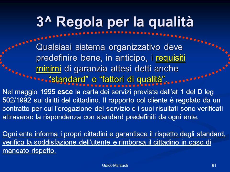 81Guido Marzuoli 3^ Regola per la qualità Qualsiasi sistema organizzativo deve predefinire bene, in anticipo, i requisiti minimi di garanzia attesi de