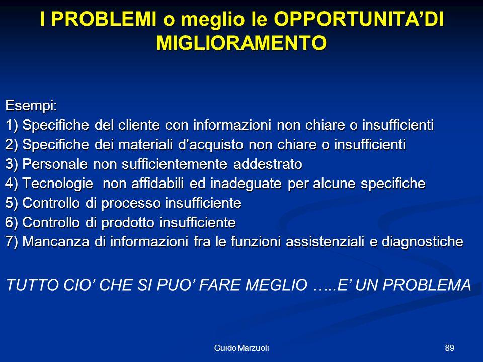 89Guido Marzuoli I PROBLEMI o meglio le OPPORTUNITADI MIGLIORAMENTO Esempi: 1) Specifiche del cliente con informazioni non chiare o insufficienti 2) S