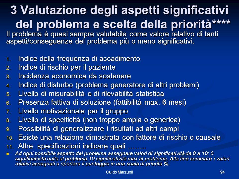 94Guido Marzuoli 3 Valutazione degli aspetti significativi del problema e scelta della priorità**** Il problema è quasi sempre valutabile come valore