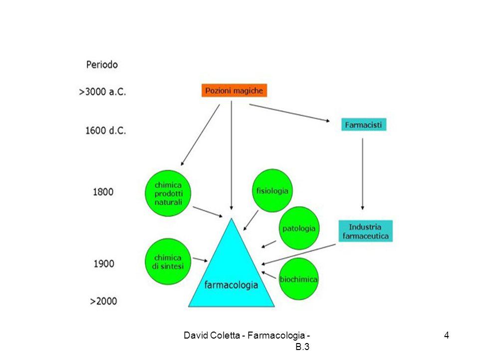 5 Il soggetto della farmacologia è ampio e abbraccia la conoscenza della fonte, delle proprietà fisiche e chimiche, della composizione, dell azione fisiologica, dell assorbimento, della velocità e dell escrezione, e dell uso terapeutico dei farmaci.