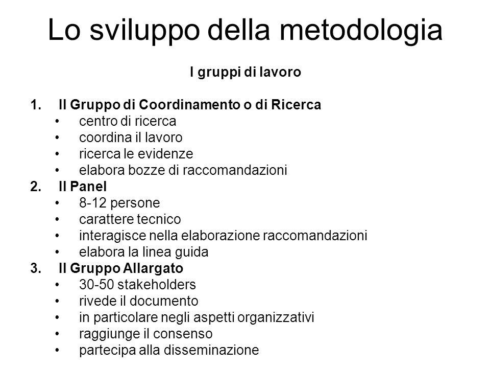 Lo sviluppo della metodologia I gruppi di lavoro 1.Il Gruppo di Coordinamento o di Ricerca centro di ricerca coordina il lavoro ricerca le evidenze el