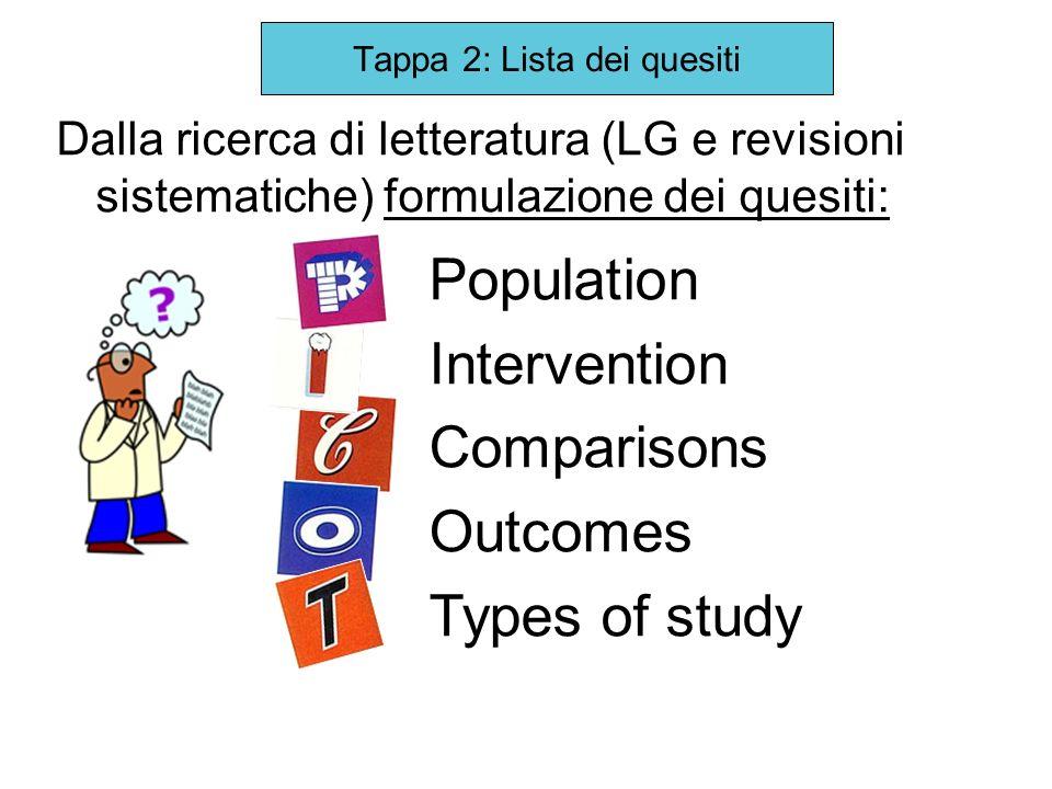 Dalla ricerca di letteratura (LG e revisioni sistematiche) formulazione dei quesiti: Tappa 2: Lista dei quesiti Population Intervention Comparisons Ou