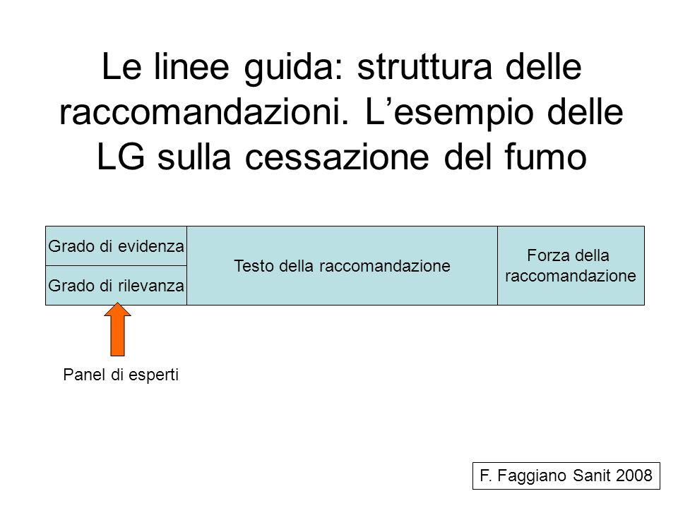 Le linee guida: struttura delle raccomandazioni. Lesempio delle LG sulla cessazione del fumo Grado di evidenza Grado di rilevanza Testo della raccoman