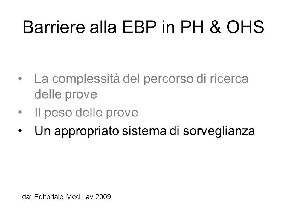 Barriere alla EBP in PH & OHS da: Editoriale Med Lav 2009 La complessità del percorso di ricerca delle prove Il peso delle prove Un appropriato sistem