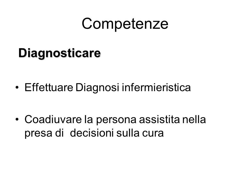 Competenze Diagnosticare Effettuare Diagnosi infermieristica Coadiuvare la persona assistita nella presa di decisioni sulla cura
