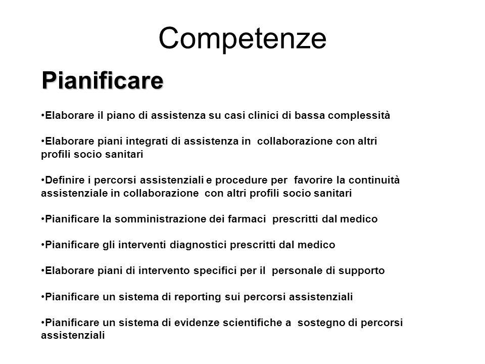 Competenze Pianificare Elaborare il piano di assistenza su casi clinici di bassa complessità Elaborare piani integrati di assistenza in collaborazione