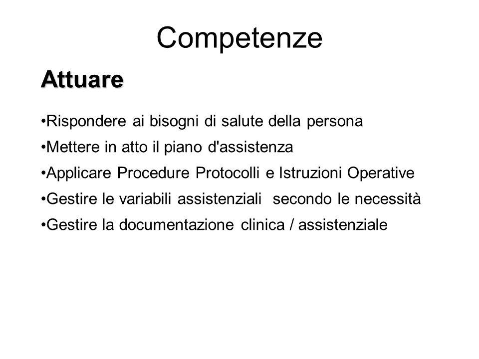Competenze Attuare Rispondere ai bisogni di salute della persona Mettere in atto il piano d'assistenza Applicare Procedure Protocolli e Istruzioni Ope