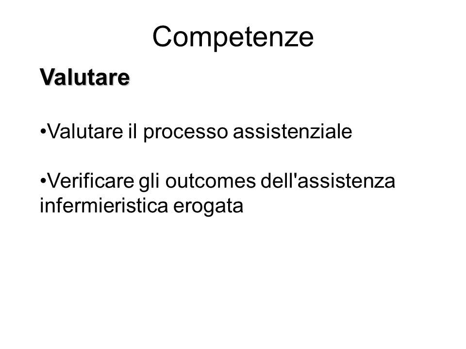Competenze Valutare Valutare il processo assistenziale Verificare gli outcomes dell'assistenza infermieristica erogata