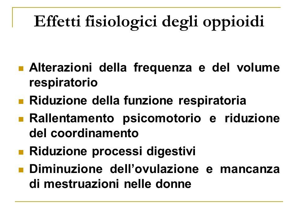 Effetti fisiologici degli oppioidi Alterazioni della frequenza e del volume respiratorio Riduzione della funzione respiratoria Rallentamento psicomotorio e riduzione del coordinamento Riduzione processi digestivi Diminuzione dellovulazione e mancanza di mestruazioni nelle donne