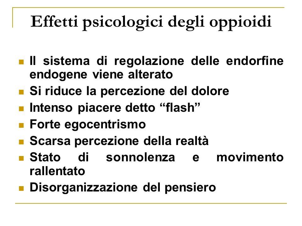 Effetti psicologici degli oppioidi Il sistema di regolazione delle endorfine endogene viene alterato Si riduce la percezione del dolore Intenso piacere detto flash Forte egocentrismo Scarsa percezione della realtà Stato di sonnolenza e movimento rallentato Disorganizzazione del pensiero