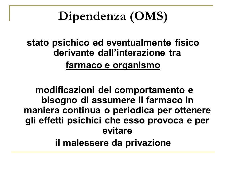 Dipendenza (OMS) stato psichico ed eventualmente fisico derivante dallinterazione tra farmaco e organismo modificazioni del comportamento e bisogno di