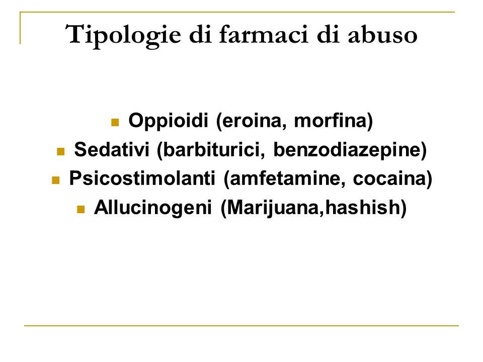 Tipologie di farmaci di abuso Oppioidi (eroina, morfina) Sedativi (barbiturici, benzodiazepine) Psicostimolanti (amfetamine, cocaina) Allucinogeni (Marijuana,hashish)