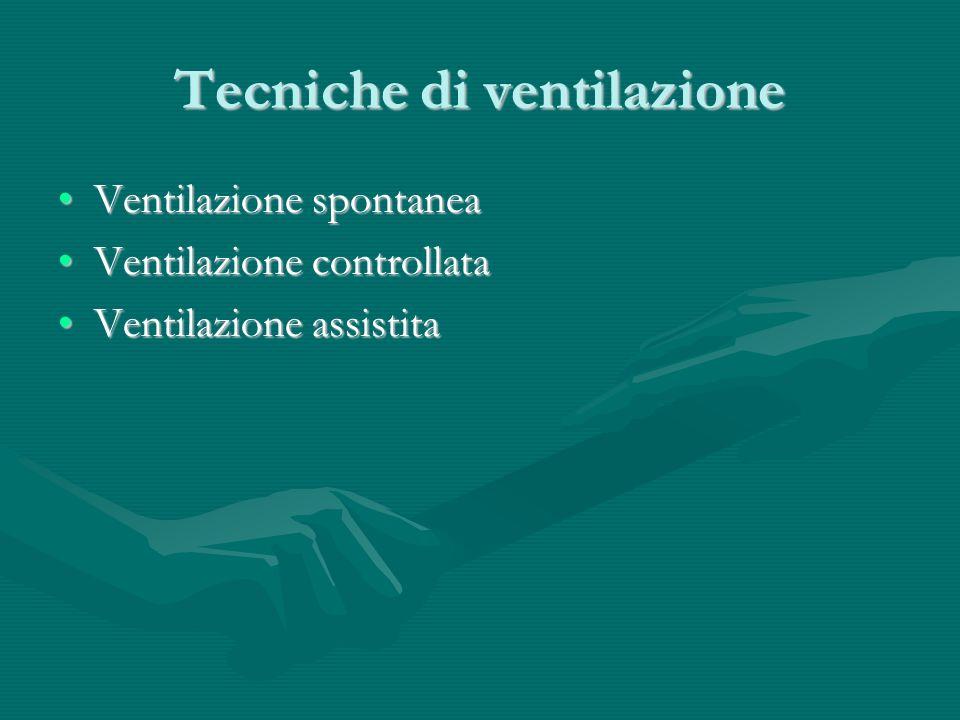Tecniche di ventilazione Ventilazione spontaneaVentilazione spontanea Ventilazione controllataVentilazione controllata Ventilazione assistitaVentilazi