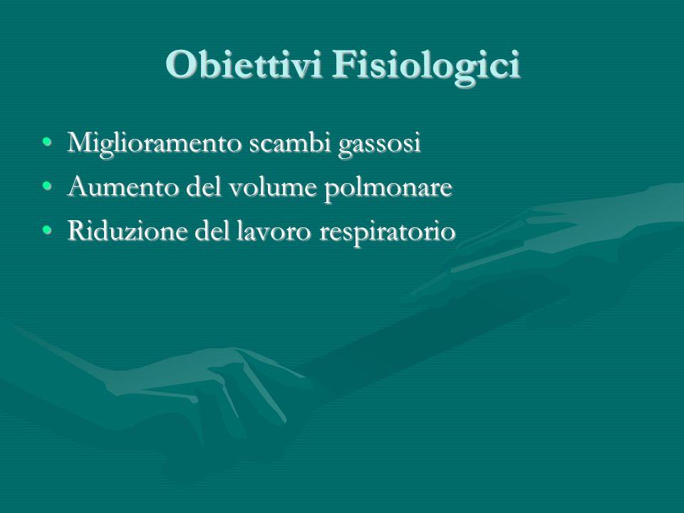 Obiettivi Fisiologici Miglioramento scambi gassosiMiglioramento scambi gassosi Aumento del volume polmonareAumento del volume polmonare Riduzione del