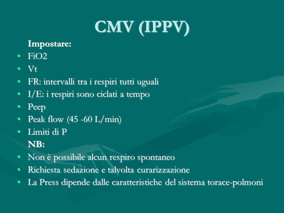 CMV (IPPV) Impostare: FiO2FiO2 VtVt FR: intervalli tra i respiri tutti ugualiFR: intervalli tra i respiri tutti uguali I/E: i respiri sono ciclati a t