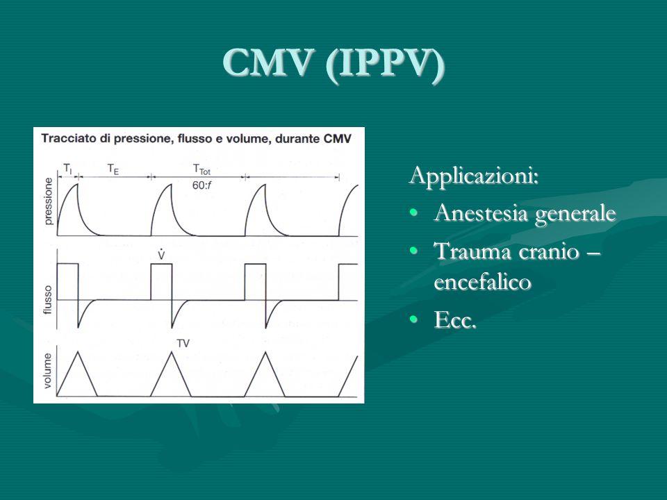 CMV (IPPV) Applicazioni: Anestesia generaleAnestesia generale Trauma cranio – encefalicoTrauma cranio – encefalico Ecc.Ecc.