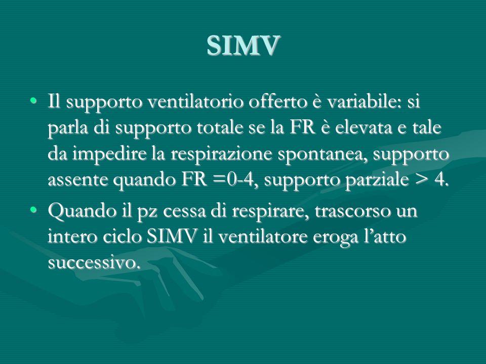 SIMV Il supporto ventilatorio offerto è variabile: si parla di supporto totale se la FR è elevata e tale da impedire la respirazione spontanea, suppor