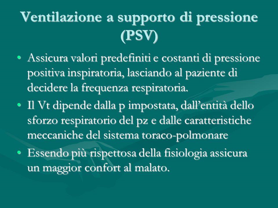 Ventilazione a supporto di pressione (PSV) Assicura valori predefiniti e costanti di pressione positiva inspiratoria, lasciando al paziente di decider