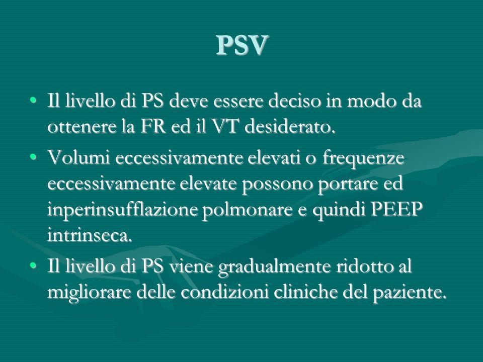 PSV Il livello di PS deve essere deciso in modo da ottenere la FR ed il VT desiderato.Il livello di PS deve essere deciso in modo da ottenere la FR ed