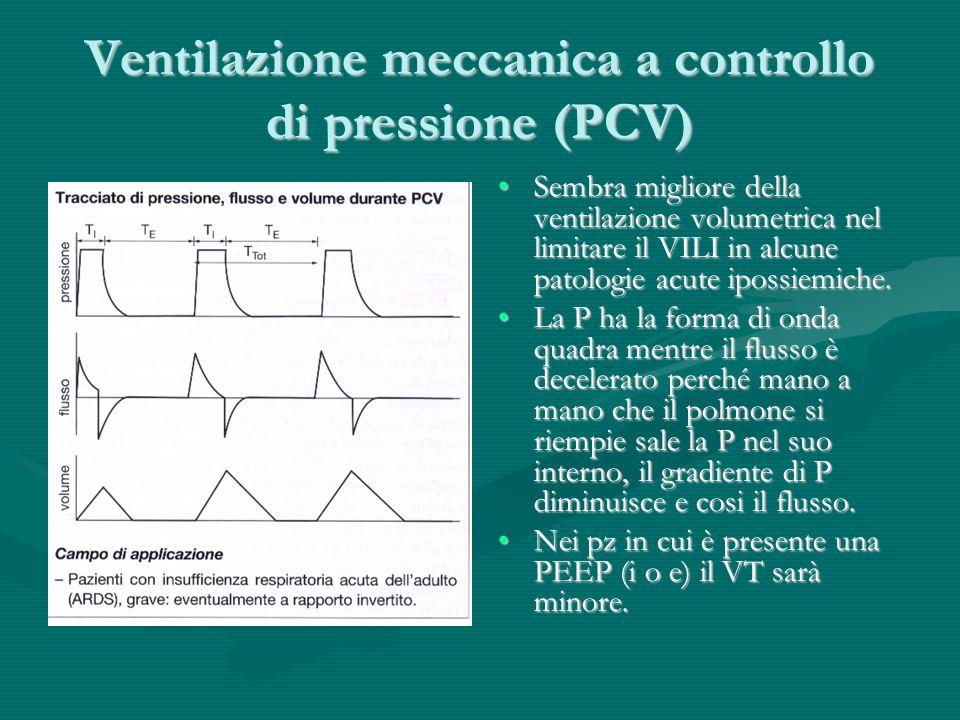 Ventilazione meccanica a controllo di pressione (PCV) Sembra migliore della ventilazione volumetrica nel limitare il VILI in alcune patologie acute ip
