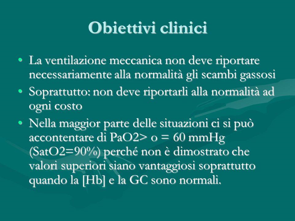 Obiettivi clinici La ventilazione meccanica non deve riportare necessariamente alla normalità gli scambi gassosiLa ventilazione meccanica non deve rip