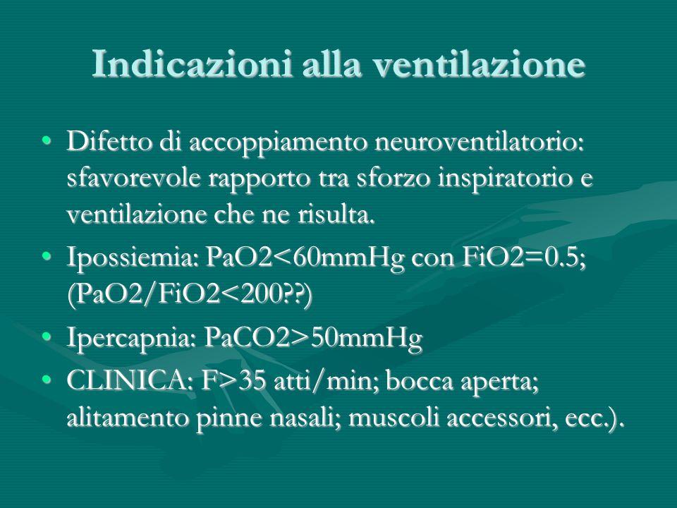Indicazioni alla ventilazione Difetto di accoppiamento neuroventilatorio: sfavorevole rapporto tra sforzo inspiratorio e ventilazione che ne risulta.D