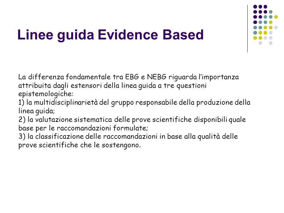 Linee guida Evidence Based La differenza fondamentale tra EBG e NEBG riguarda limportanza attribuita dagli estensori della linea guida a tre questioni
