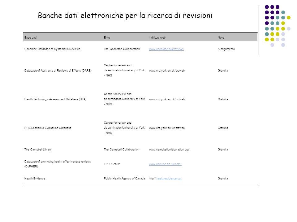 Banche dati elettroniche per la ricerca di revisioni Base datiEnteIndirizzo webNote Cochrane Database of Systematic ReviewsThe Cochrane Collaborationw