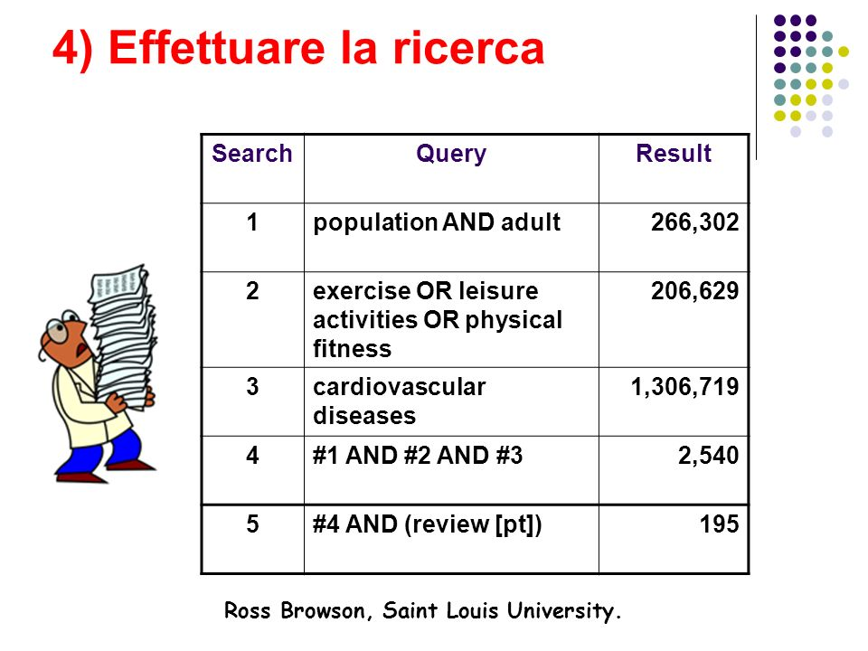 SearchQueryResult 1population AND adult266,302 2exercise OR leisure activities OR physical fitness 206,629 3cardiovascular diseases 1,306,719 4#1 AND
