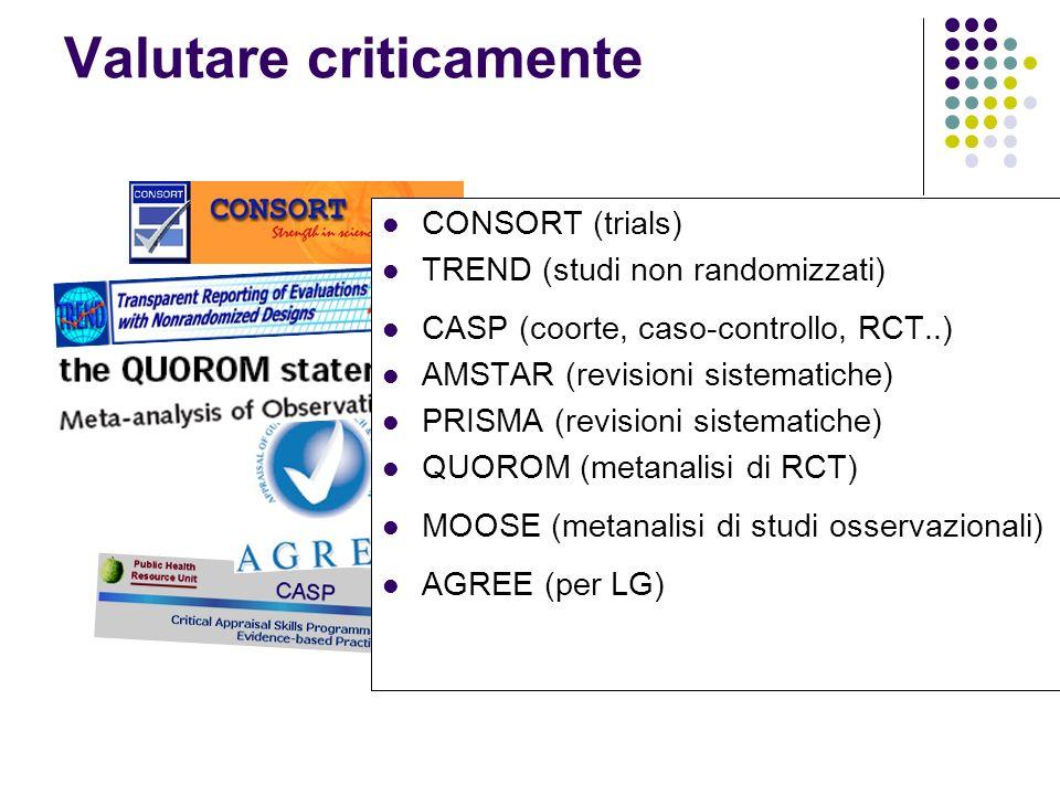 Valutare criticamente CONSORT (trials) TREND (studi non randomizzati) CASP (coorte, caso-controllo, RCT..) AMSTAR (revisioni sistematiche) PRISMA (rev