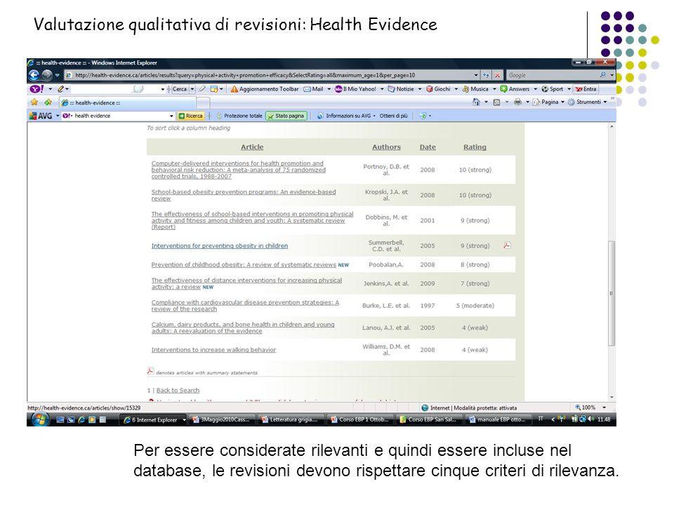 Valutazione qualitativa di revisioni: Health Evidence Per essere considerate rilevanti e quindi essere incluse nel database, le revisioni devono rispe