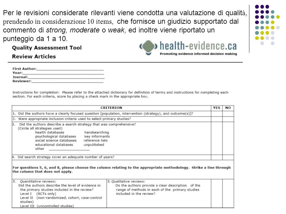 Per le revisioni considerate rilevanti viene condotta una valutazione di qualit à, prendendo in considerazione 10 items, che fornisce un giudizio supp
