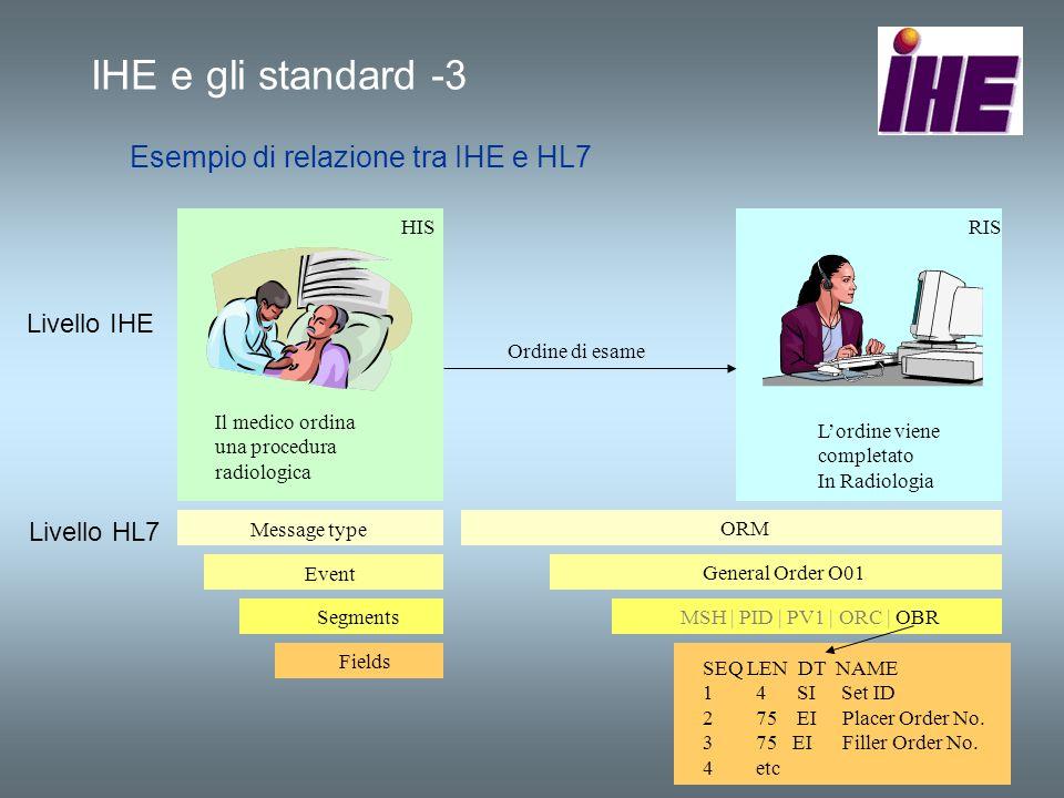 IHE e gli standard -3 Esempio di relazione tra IHE e HL7 HISRIS Il medico ordina una procedura radiologica Lordine viene completato In Radiologia Ordi