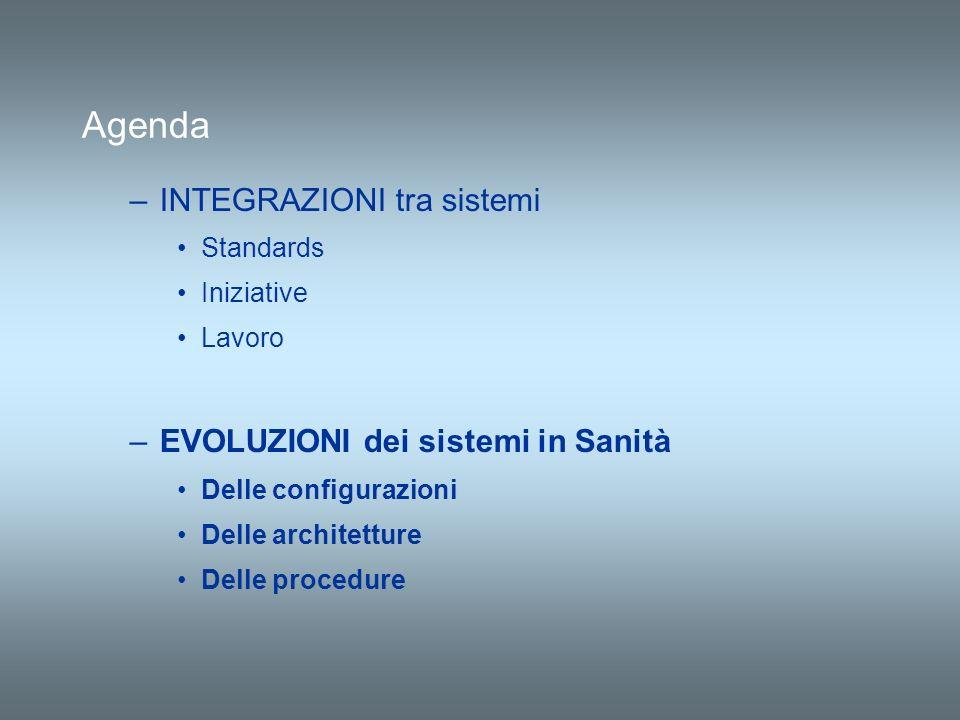–INTEGRAZIONI tra sistemi Standards Iniziative Lavoro –EVOLUZIONI dei sistemi in Sanità Delle configurazioni Delle architetture Delle procedure Agenda