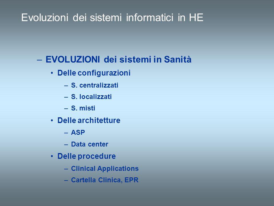 –EVOLUZIONI dei sistemi in Sanità Delle configurazioni –S. centralizzati –S. localizzati –S. misti Delle architetture –ASP –Data center Delle procedur