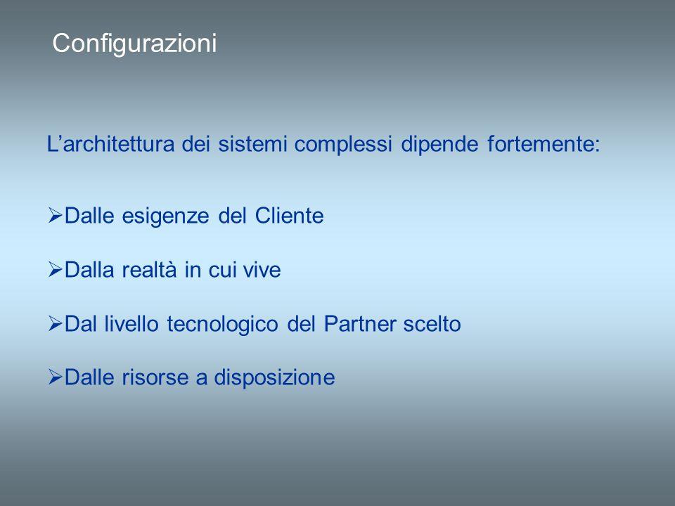Configurazioni Larchitettura dei sistemi complessi dipende fortemente: Dalle esigenze del Cliente Dalla realtà in cui vive Dal livello tecnologico del