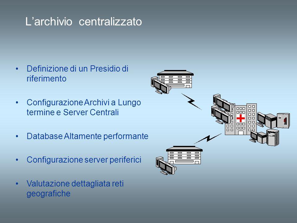 Larchivio centralizzato Definizione di un Presidio di riferimento Configurazione Archivi a Lungo termine e Server Centrali Database Altamente performa