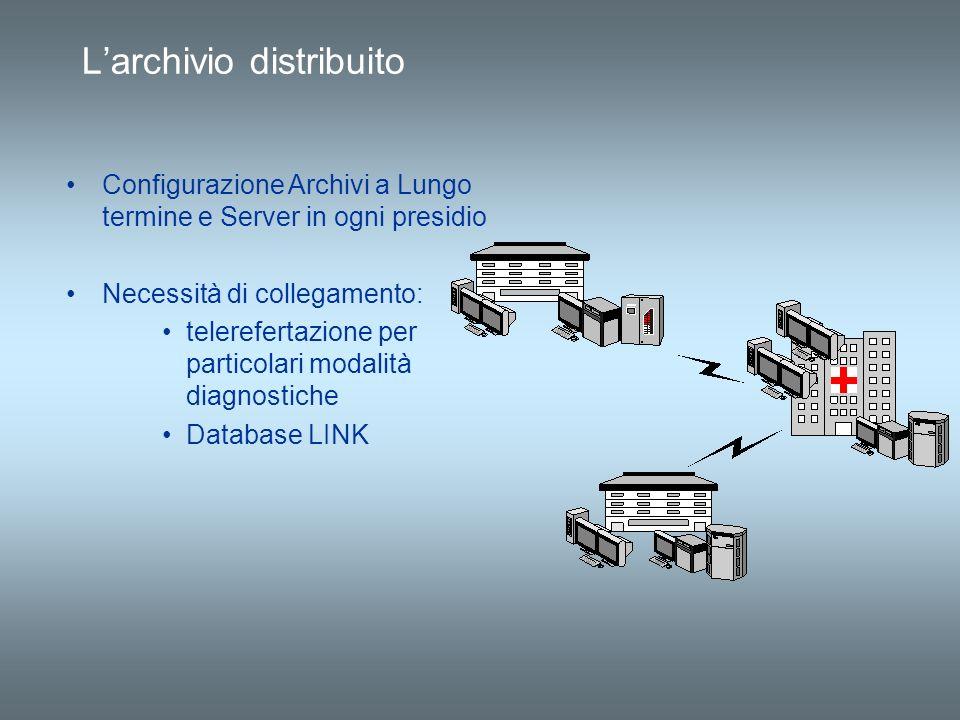 Larchivio distribuito Configurazione Archivi a Lungo termine e Server in ogni presidio Necessità di collegamento: telerefertazione per particolari mod