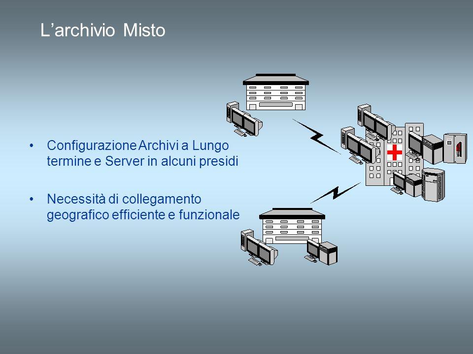 Larchivio Misto Configurazione Archivi a Lungo termine e Server in alcuni presidi Necessità di collegamento geografico efficiente e funzionale