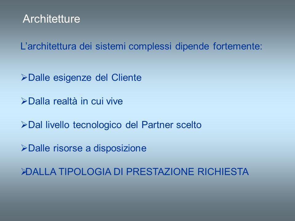 Architetture Larchitettura dei sistemi complessi dipende fortemente: Dalle esigenze del Cliente Dalla realtà in cui vive Dal livello tecnologico del P