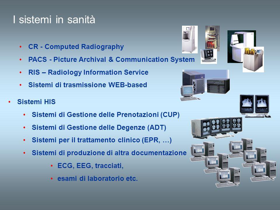 HL7 -1 Health Level 7 Scopo: To provide standards for the exchange, management and integration of data that support clinical patient care and the management, delivery and evaluation of healthcare services. Storia: v2.0 v2.3 v2.3.1 v3.0Storia: v2.0 v2.3 v2.3.1 v3.0