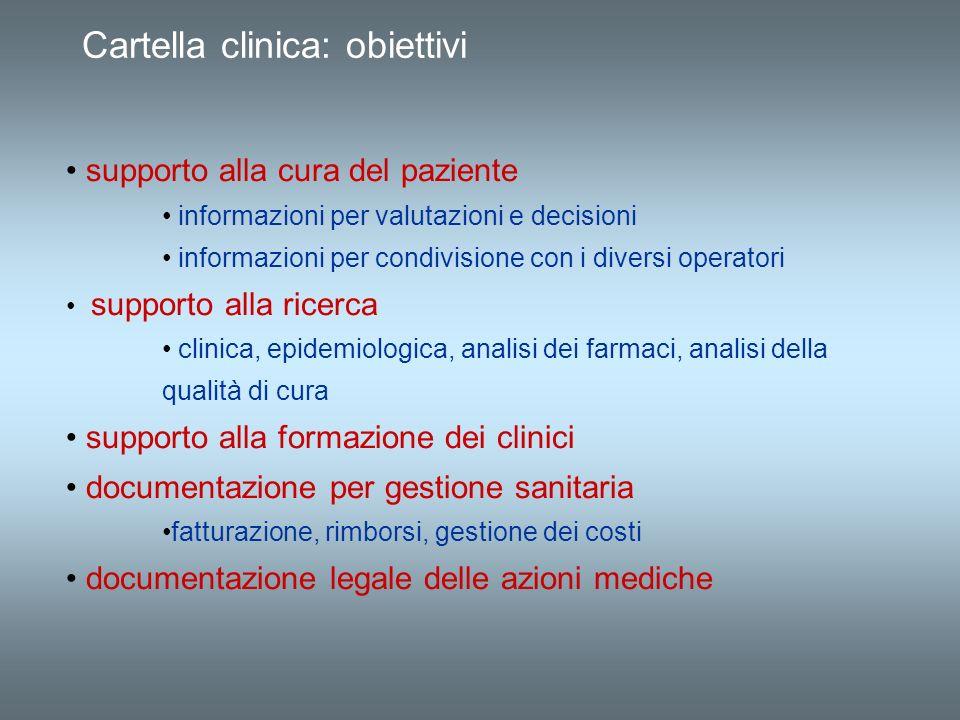 Cartella clinica: obiettivi supporto alla cura del paziente informazioni per valutazioni e decisioni informazioni per condivisione con i diversi opera