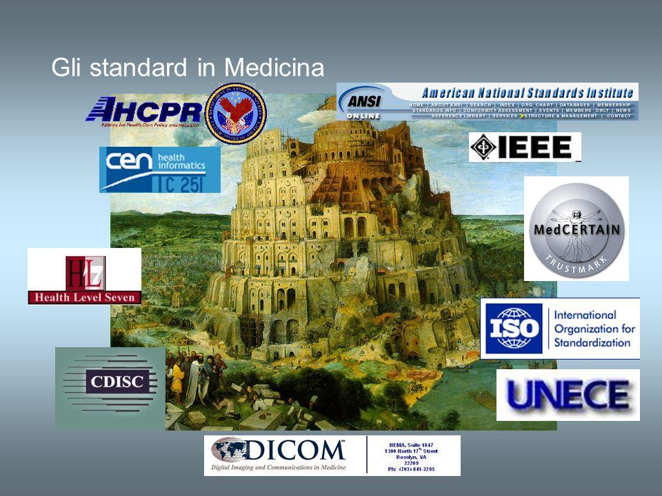 IHE: definizione Integrating the Healthcare Enterprise, HIMMS+RSNA, dal 1999 Non è uno standard!!!…ma è uniniziativa, volta alla promozione e al supporto dellintegrazione dei sistemi in ambito sanitario Obiettivo: migliorare lefficienza e lefficacia della pratica clinica