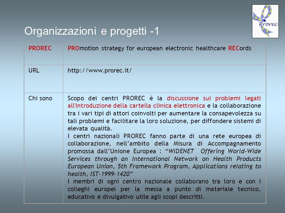 Organizzazioni e progetti -1 PRORECPROmotion strategy for european electronic healthcare RECords URLhttp://www.prorec.it/ Chi sonoScopo dei centri PRO