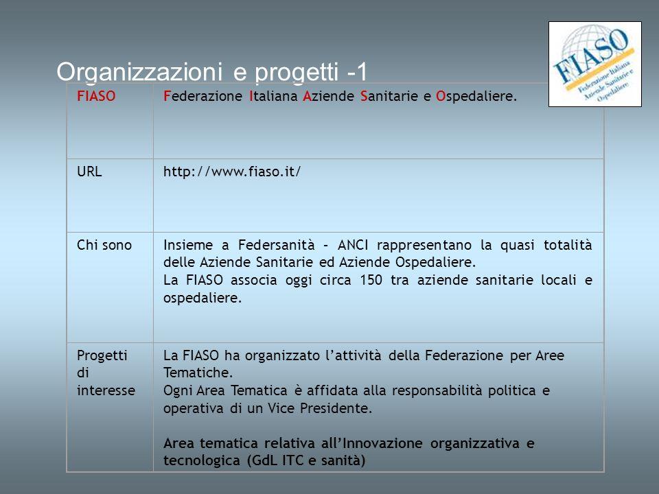 Organizzazioni e progetti -1 FIASOFederazione Italiana Aziende Sanitarie e Ospedaliere. URLhttp://www.fiaso.it/ Chi sonoInsieme a Federsanità – ANCI r