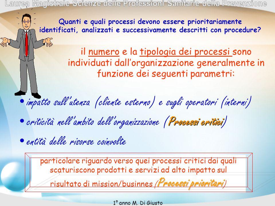 impatto sullutenza (cliente esterno) e sugli operatori (interni) Processi criticicriticità nellambito dellorganizzazione (Processi critici) entità del