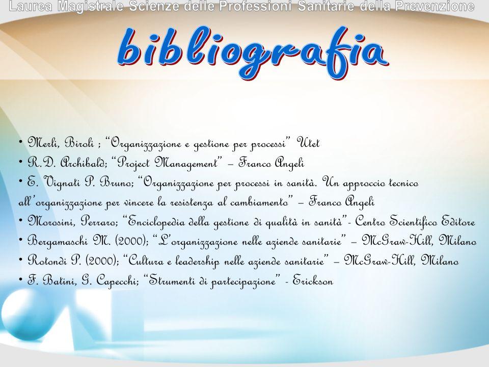 Merli, Biroli ; Organizzazione e gestione per processi Utet R.D. Archibald; Project Management – Franco Angeli E. Vignati P. Bruno; Organizzazione per